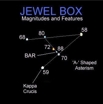 Jewel Box Features