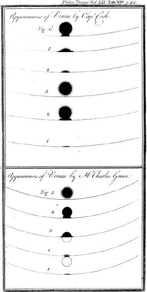 Cook and Green Venus Observations